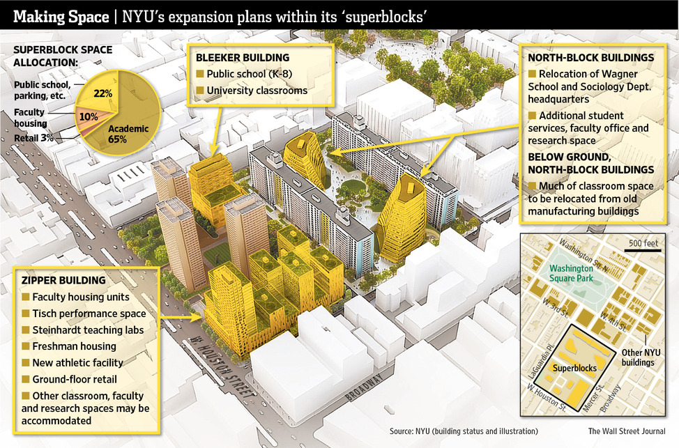 Greenwich-village-rental-apartments-nyu-2031-nyu-construction-2