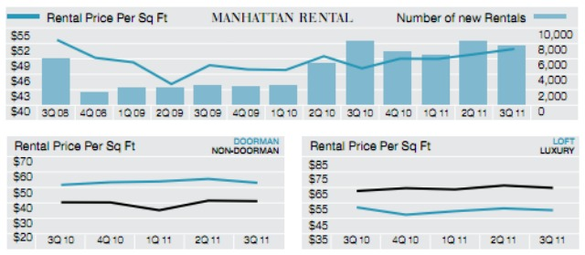 Manhattan-rental-apartments-best-prices2